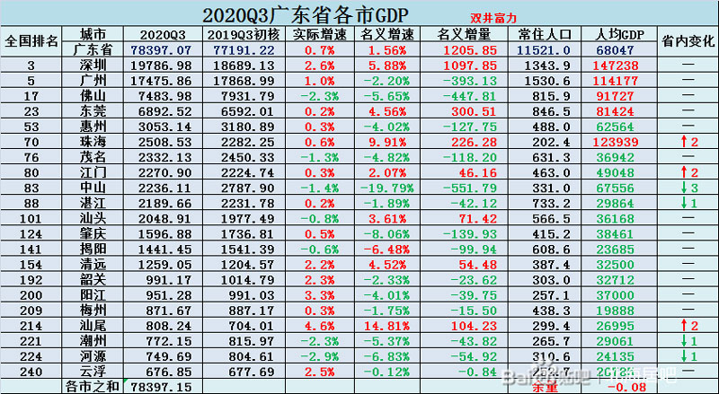 广东GDP.jpg