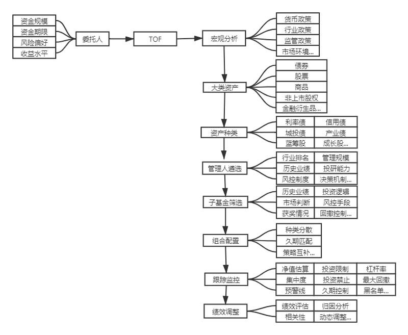 TOF产品结构.jpg